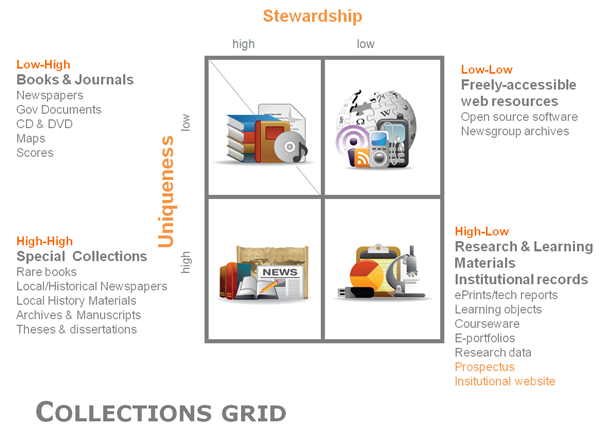 newcollectionsgrid.png